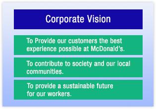 Corporate Vision